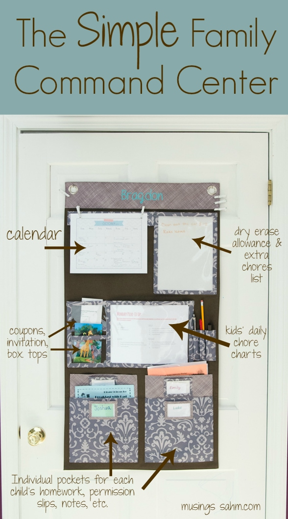 This simple family command center keeps schedules, notes, homework, chores, and more in one central easy-to-use location on your wall or closet. And there's no DIY talent required!