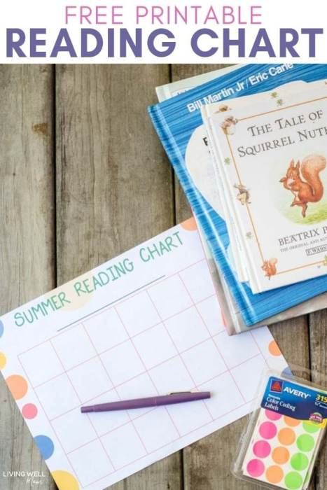 free printable reading chart for kids