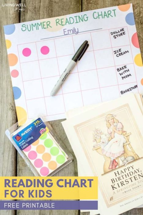 reading chart for kids free printable