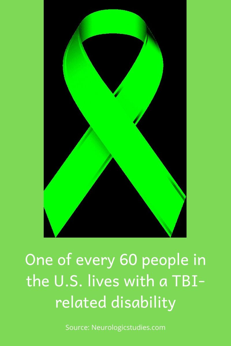 Brain Injury Awareness Statistic