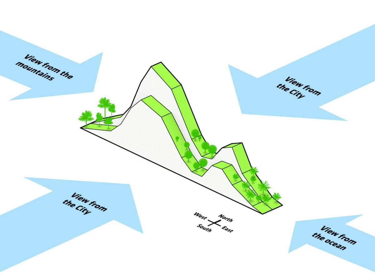 5342a1c9c07a809fab000122_hualien-residences-big-s-most-mountainous-housing-project-yet-_diagram08_original