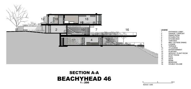 beachyhead-46_saota-section-aa