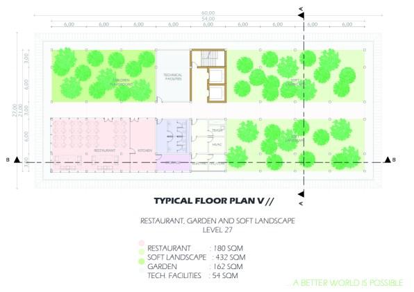 Floor Type (1-5)-05