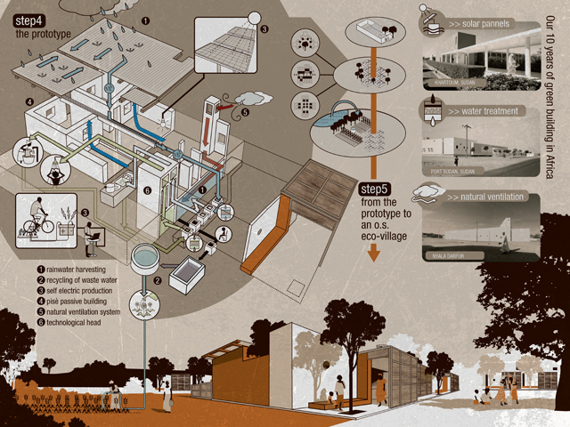 eco-maison_tam-associati-strategy