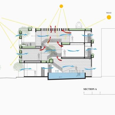 RESORT IN HOUSE_analyze_APLES DESIGN
