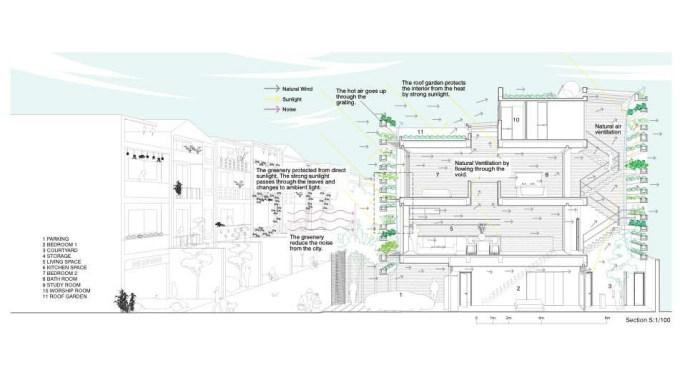 stacking green_04_floor plans
