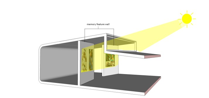 Gallery Home - Explanation