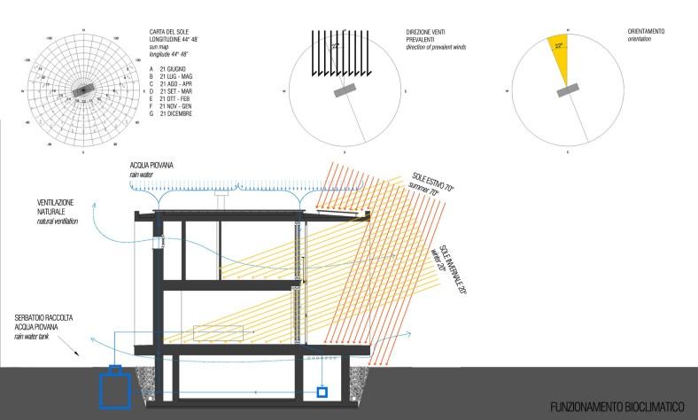 casa morella_08_Andrea Oliva Architects_Studio Citta archtecture