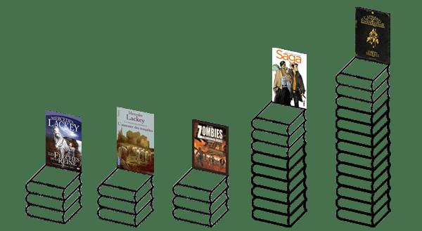 Challenge littéraire fin de série : les séries terminées ou à jour entre octobre 2018 et février 2019