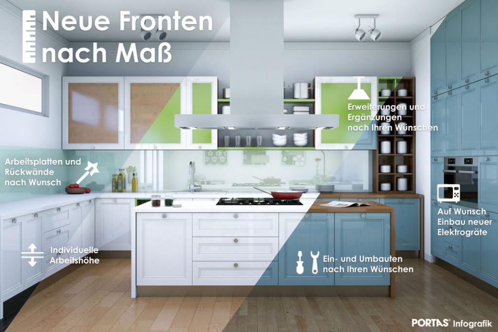 Küche Alt Mach Neu | Küchen Aus Alt Mach Neu Kuche Alt ...