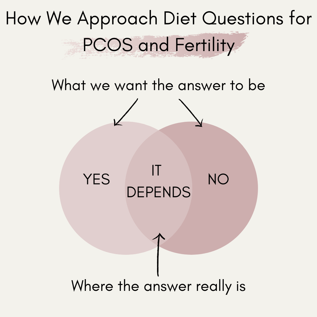 How we approach diet questions for pcos and fertility
