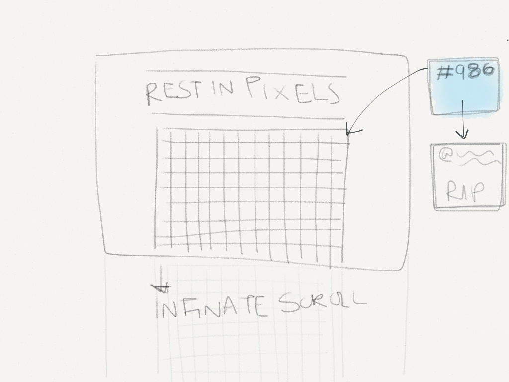Unit 10 – Brief 1: Rest in Pixels