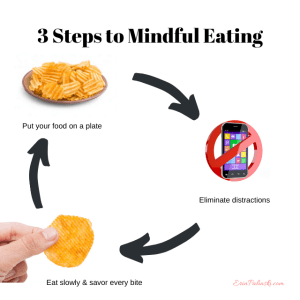 Mindful Eating Tips