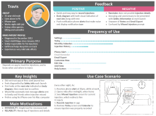 USER STUDY FINDINGS // It's important to communicate user study findings to help make cases for the resulting design decisions that support the uncovered user needs.