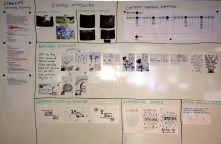 CREATIVE CONCEPTING // The process of creative concepting should draw from synthesized sources of research, user insights, inspiration, content analyses and creative brainstorming