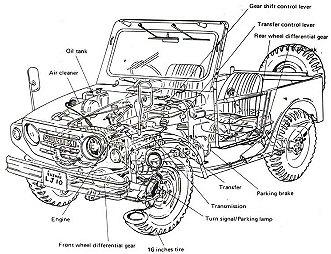 Suzuki LJ10 and LJ20 Info etc. www.lj10.com