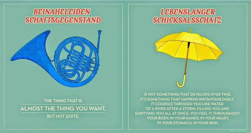德文單字沒有你想得那麼難(但也沒那麼簡單) | UNTITLED