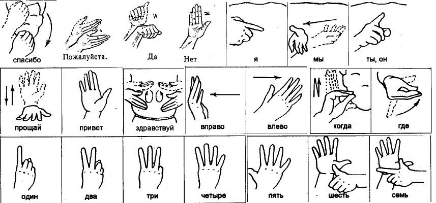 Словарь глухонемых с картинками