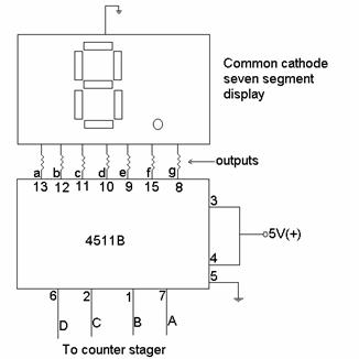 Development of a Simple Programmable Control Timer from