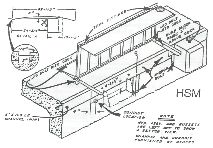 Dock Leveler, Dock Levelers, Hydraulic Dock Leveler, Top