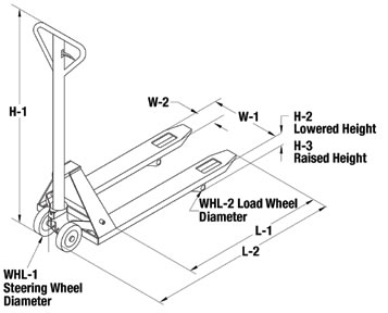 Heavy-Duty Semi-Electric Pallet Truck, Pallet Jack, Pallet