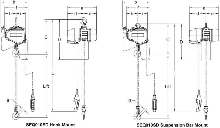 Harrington SEQ Series Electric Hoist, SEQP Electric Hoist