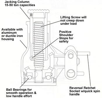 Mechanical Jack, Mechanical Jacks, Screw Jack, Screw Jacks