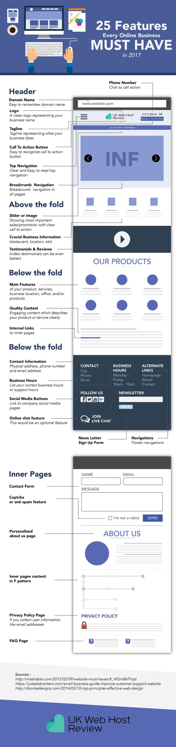 25-Features-Every-Online-Business-Must-Have-in-2017-infographic-lkrllc
