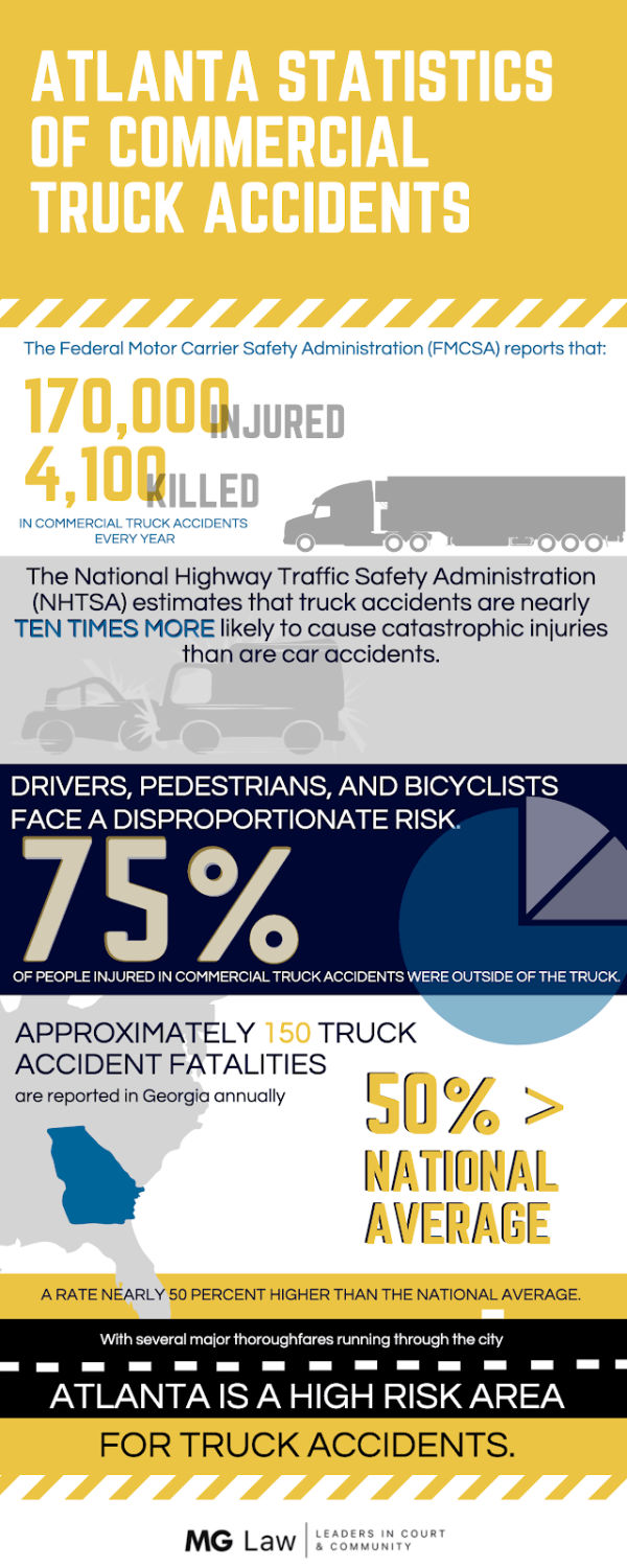 Atlanta-Statistices-of-Commercial-Truck-Accidents