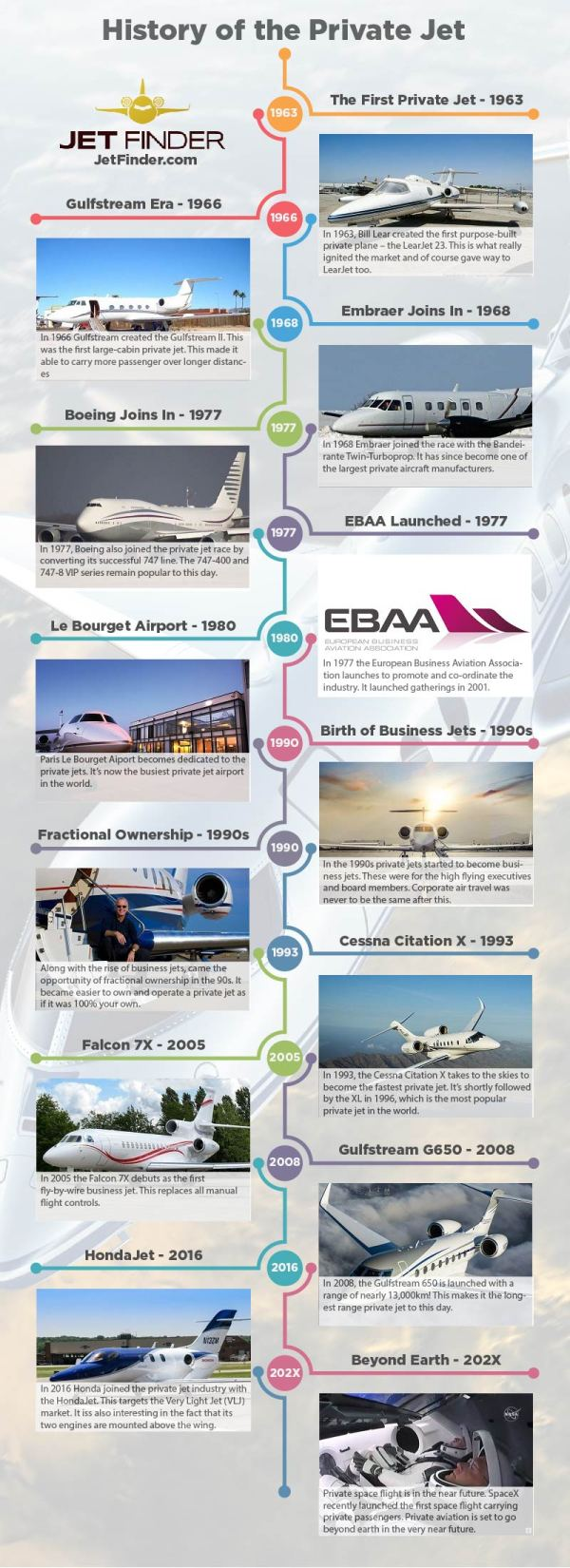 History-of-the-Private-Jet-Infographic
