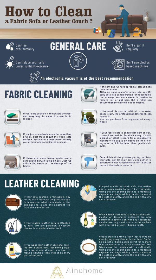 How To Clean A Fabric Sofa Or Leather Couch-infographic
