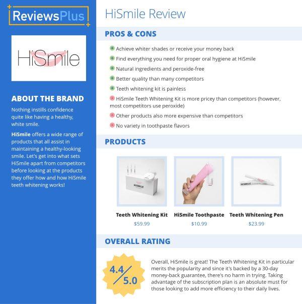 ReviewsPlus_HiSmile (1)