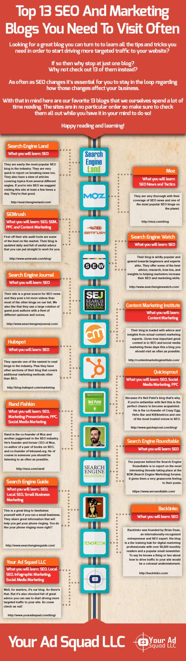 Top-13-SEO-Blogs-Infographic4