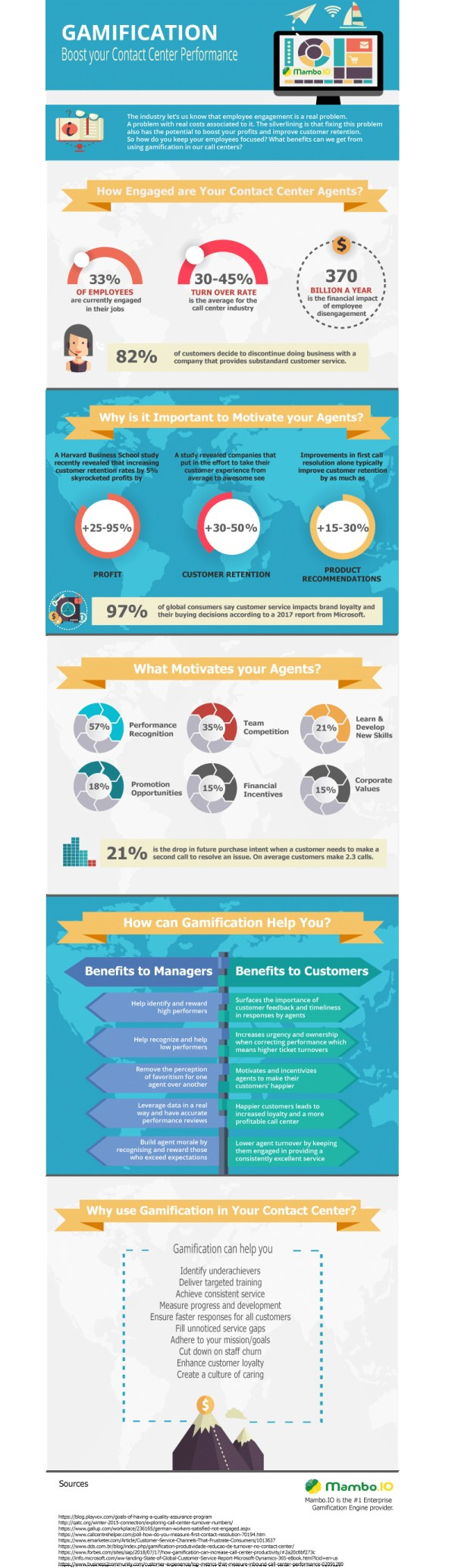infographic_contact_center_gamification