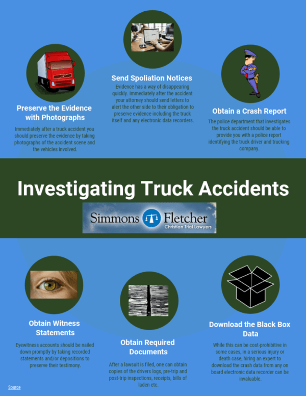 investigating-a-truck-accident-infographic