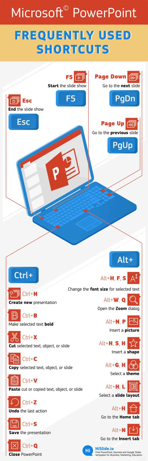keyboard-shortcut-for-powerpoint-infographic-lkrllc