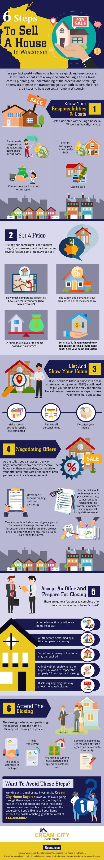 steps-sell-house-in-wisconsin-infographic-lkrllc