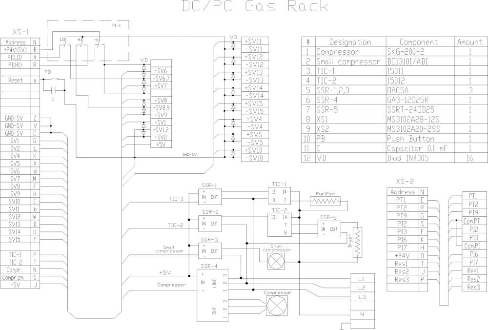 medium resolution of gas rack wiring diagram