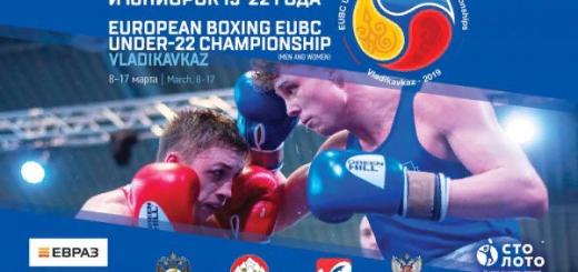 Первенство Европы по боксу. Владикавказ