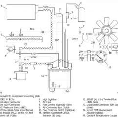 2007 Kenworth W900 Wiring Diagrams Chicago Electric Arc Welder 140 Diagram Schematic 1996 Peterbilt 379 Block Heater Control