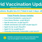 Hywel Dda University Health Board's Vaccine Bulletin issue 5