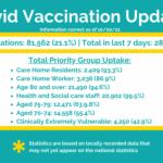 Hywel Dda University Health Board's Vaccine Bulletin issue 5