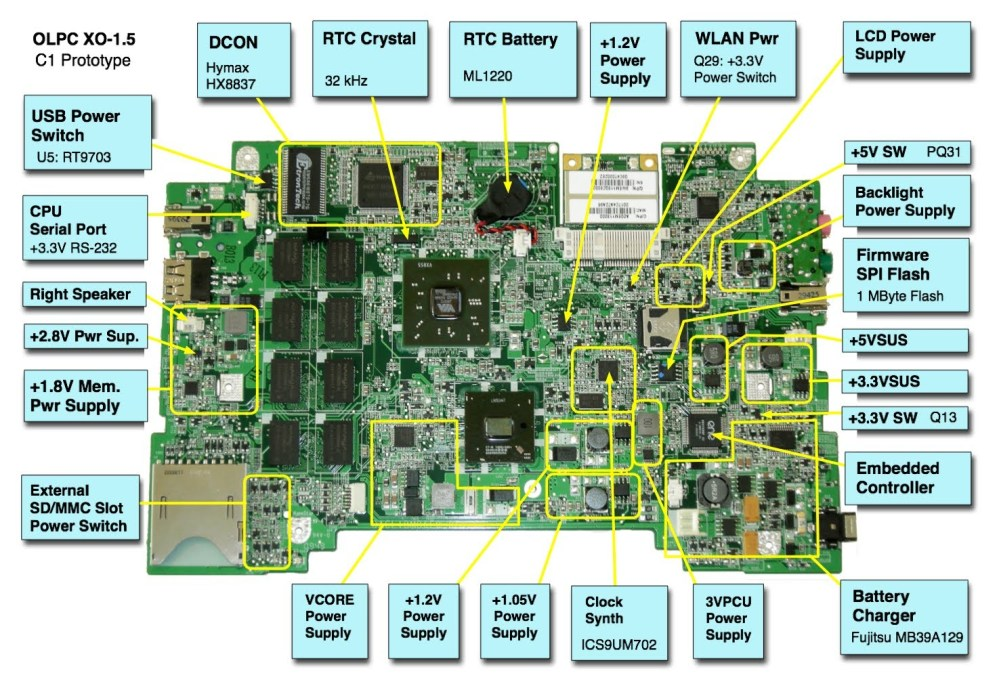 medium resolution of wiring diagram for laptop wiring diagrams wni laptop wiring diagram laptop wiring diagram