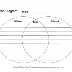 3 Circle Venn Diagram Graphic Organizer Creative Family Tree Organizers And Literature Circles
