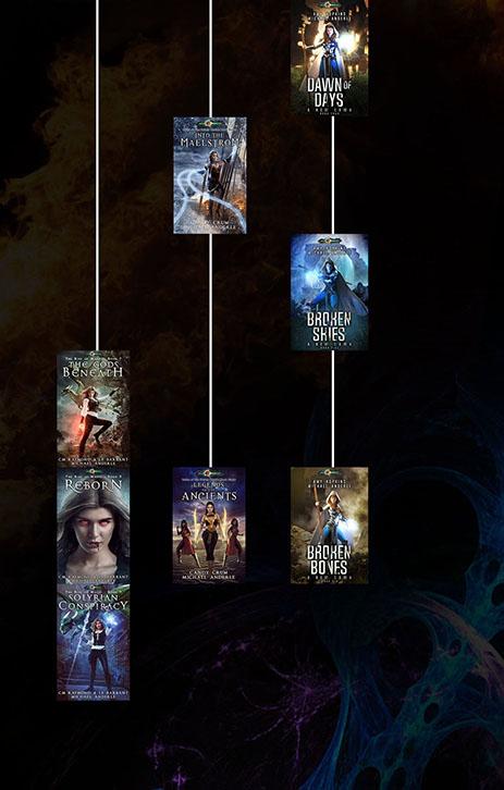 Age of Magic Timeline 3