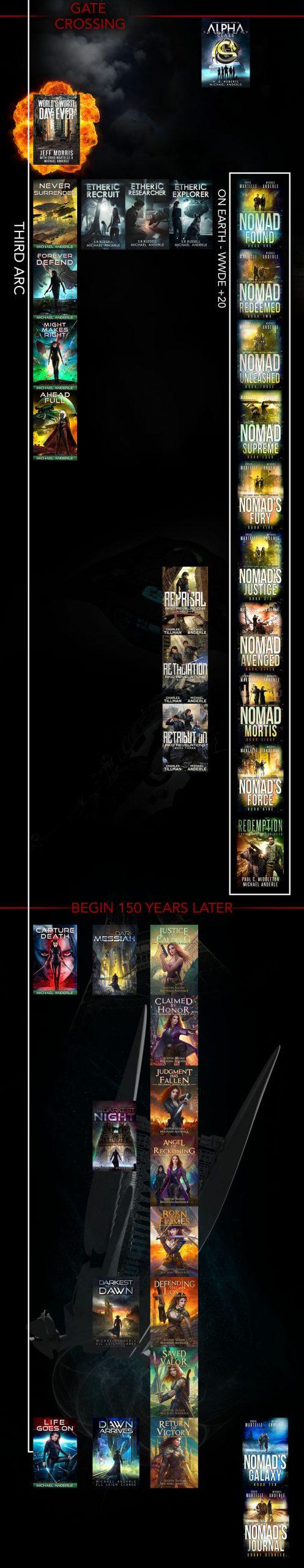 TKG New Timeline-2