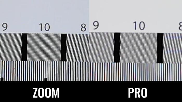 Mavic 2 Pro vs Zoom netteté
