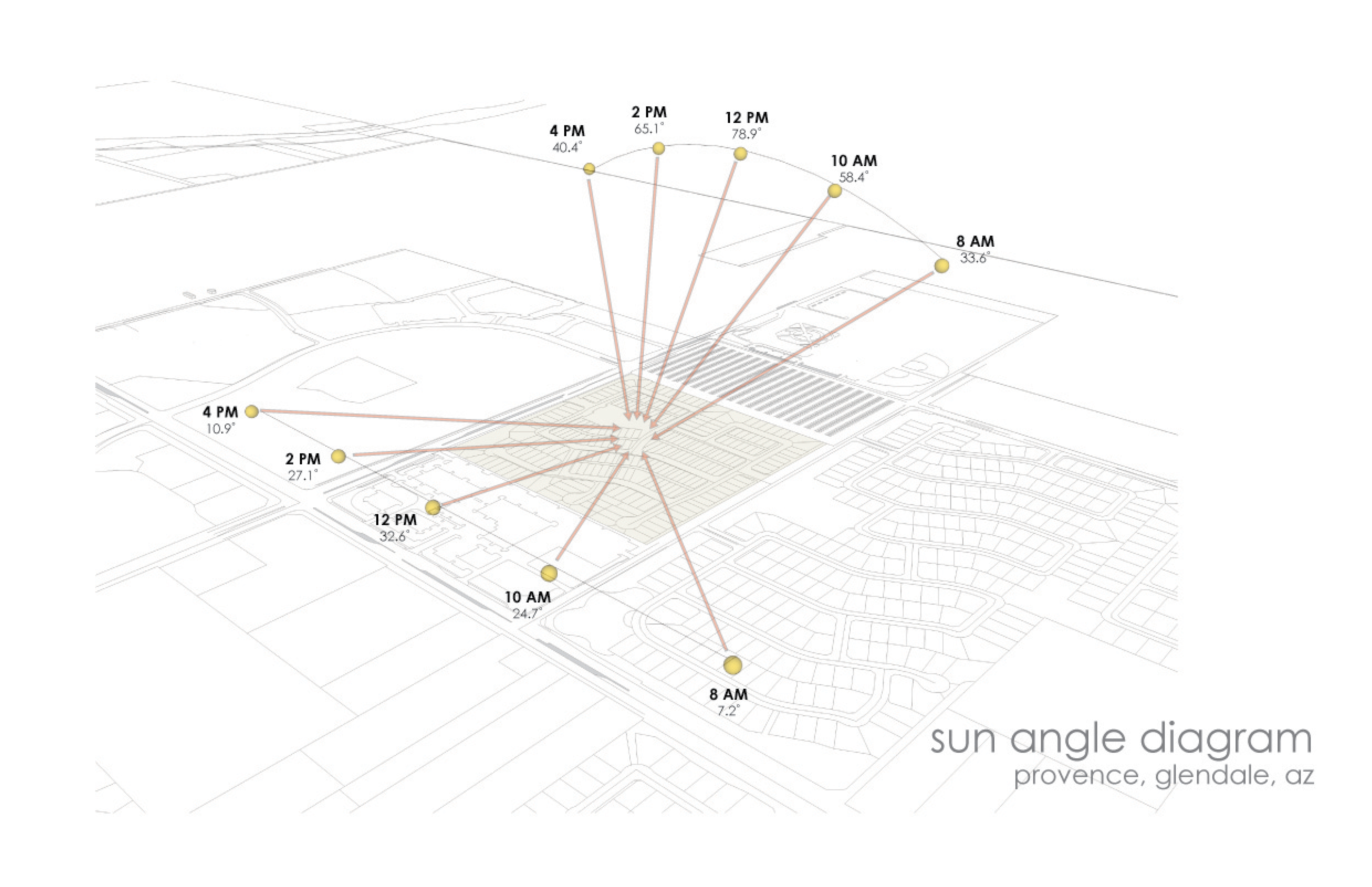 diagram of summer and winter solstice 2005 suzuki eiger wiring sun angle michael lu
