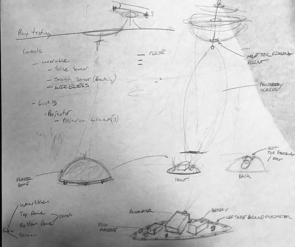 A more fleshed out plan of what we imagine building.