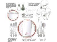 Table setting | Letia Mitchell LifeStyle & Design